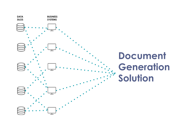 generate document with data from multiple sources