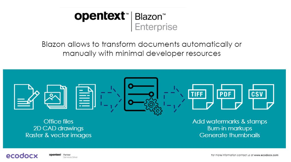 add labels and watermarks to any file format OpenText Blazon
