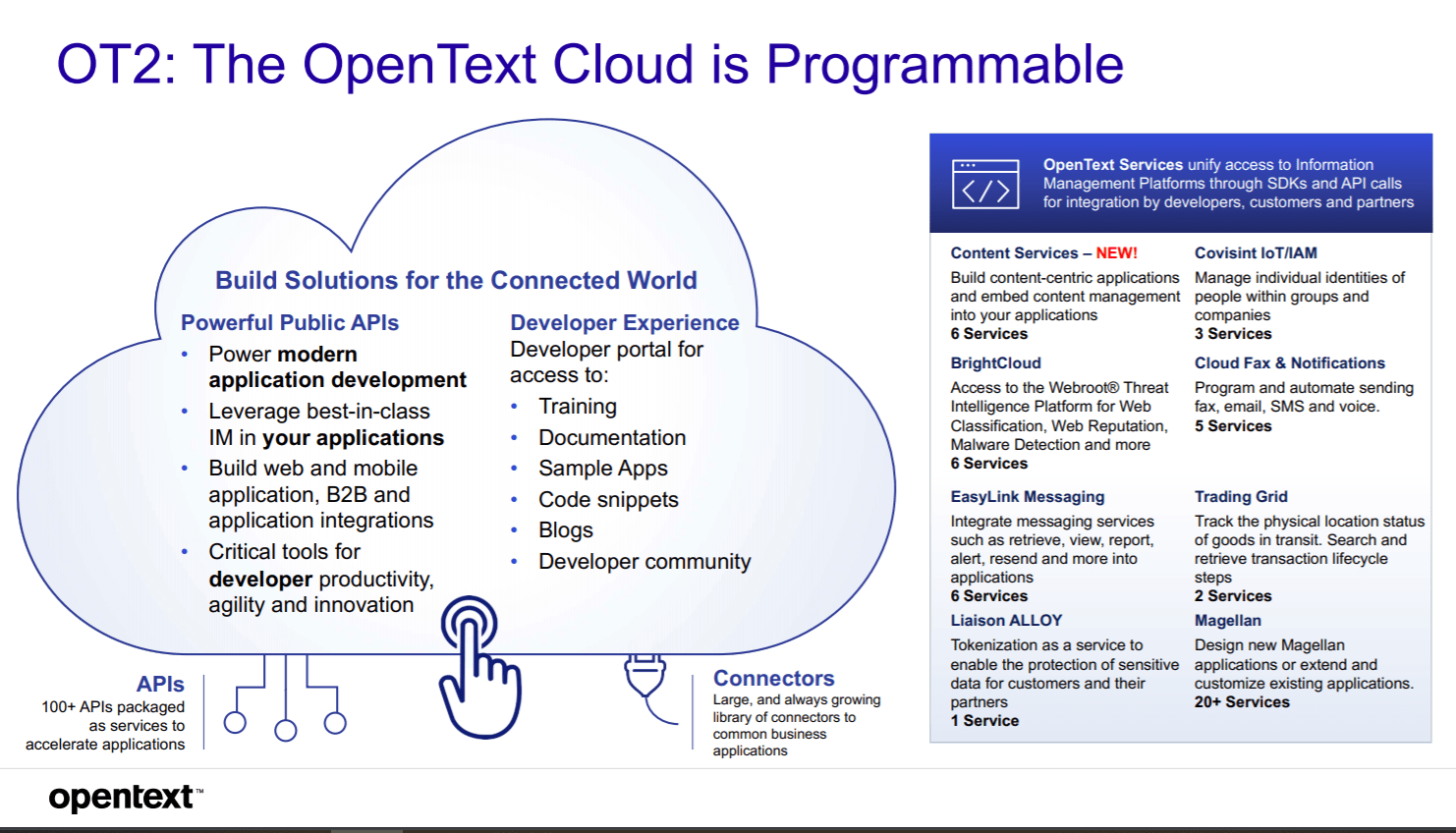 opentext OT2 cloud saas products and solutions